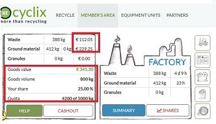recyclix raport