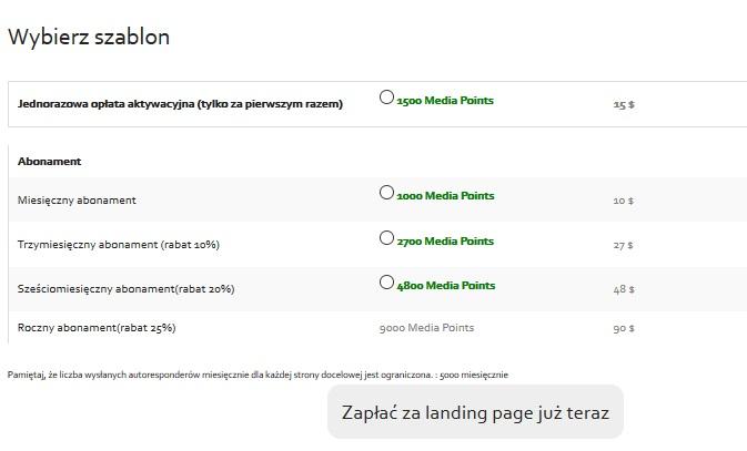 futurenet opłata landing page