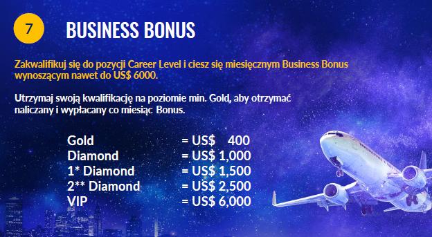 futuro bonus