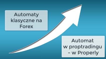 automaty transakcyjne forex